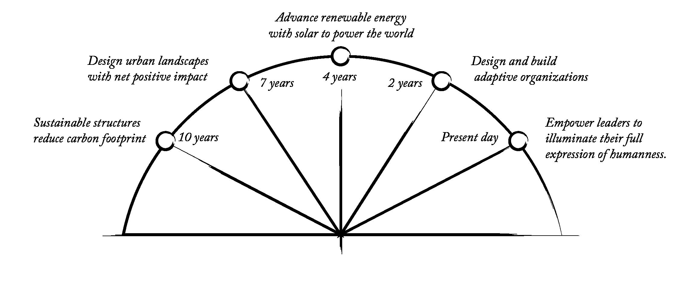 Purpose_Diagram
